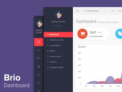 Brio Admin Dashboard