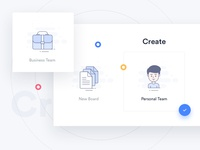 Trello Atlassian - Create