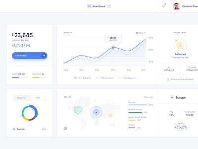 Robo Advisor Web App bank cryptocurrency fintech chart financial finance statistics stats map graph gauge dashboard