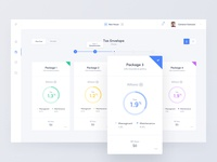 Robo Advisor - Web App