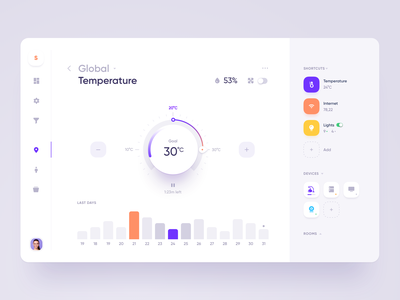Smart Home App ios indicator statistics graph chart remote gauge app house home energy dashboard temperature stats ui ux web tablet rent real estate