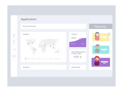 Illustration - Dashboard Customisation animation ux ui design illustration
