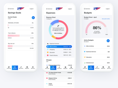Budget Feature clean ui minimal android finance banking app apple ui visual design product design ux material design ios mobile design mobile app design budget app finance app expenses savings budget