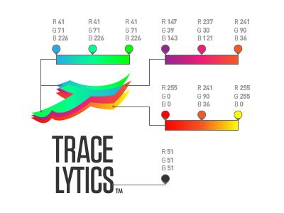 Tracelytics 01