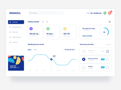 Bonacea: designing UI/UX for a medical IoT startup medicament pill blood pressure blood health heart doctor clinic treatnent medical app medical branding design dashboard statistics minimal flat web app ui