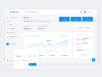 Fiberpay - Fast money transfer finance money history account bitcoin cryptocurrenty bank app ui dashbaord