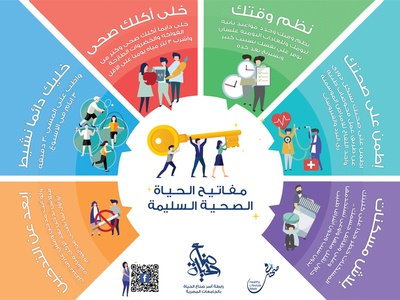 healthy lifestyle | Life Makers Egypt