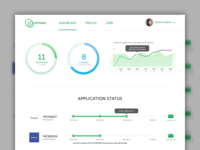 Job Seeker Dashboard