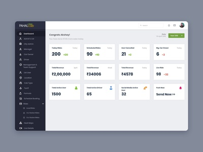 Pahalcabs Dashboard