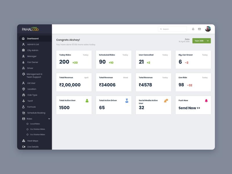 Pahalcabs Dashboard management clean analytics product ui design web design dashboard design business app taxi trend profile ux ui design dashboard