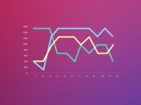 Graph - Animated with CSS
