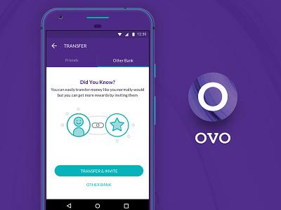 OVO application mobile fintech ovo
