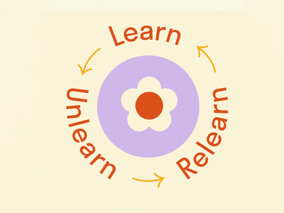 Learn, Unlearn, Relearn graphic leah schmidt change progress floral flower typography activism leahschm design educate education 2020 relearn unlearn learn
