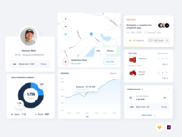 Cards cards ui products dashboard ux cards new mockup gradient design ios app minimal web landing page ui
