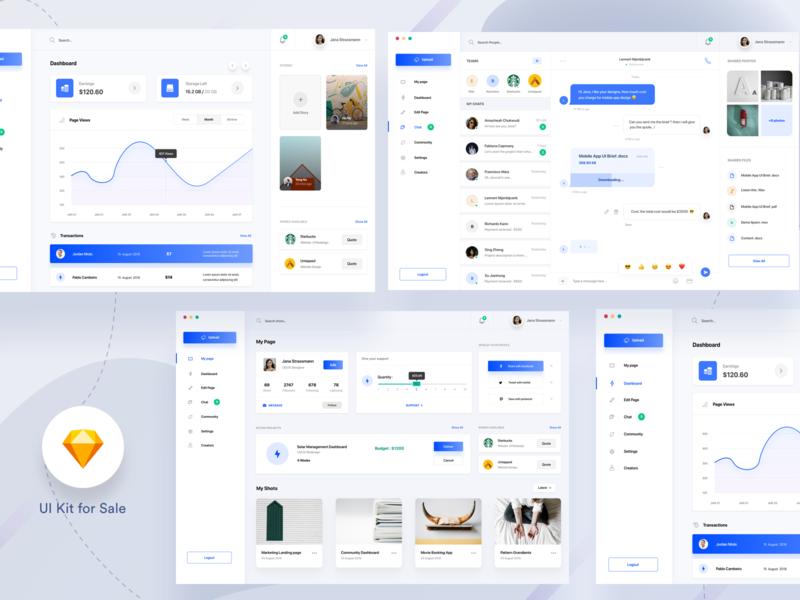 Community dashboard UI KIT money profile new clean design gumroad sale sketch ui kit messenger chat my page trend gradient dashboard minimal ui web landing page app