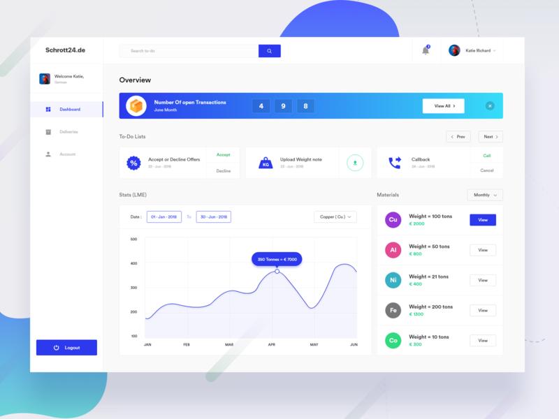 Dashboard design analytics ux clean new dailyui dashboard minimal landing page web ui