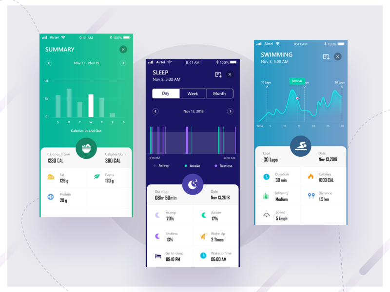Graphs and data from Muse App calories data swimming sleep fitness ux artificial intelligence graphs dashboard clean design gradient ios minimal app ui