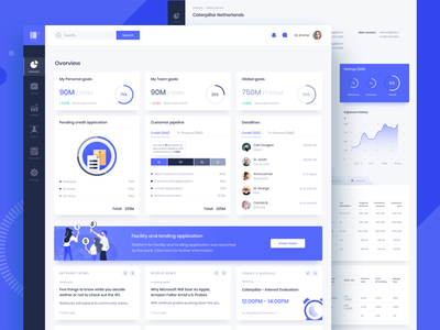 Bank Dashboard blue template styleguide toolkit xd design digital deloitte ilustration purple design desktop app sketch ui ux dashboard ui banking dashboard bank