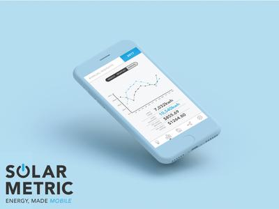 SolarMetric: Energy made mobile