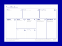 Personal Data Canvas