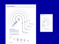 Privacy Model - Poster