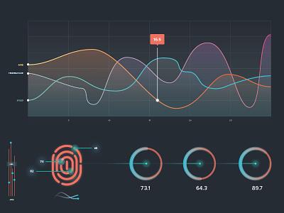 Analytics concept id finger print concept analytics design ui