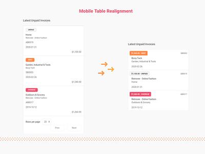 Invoice Table Mobile Realignment web design ux pricing app ui invoice design invoice website webdesign