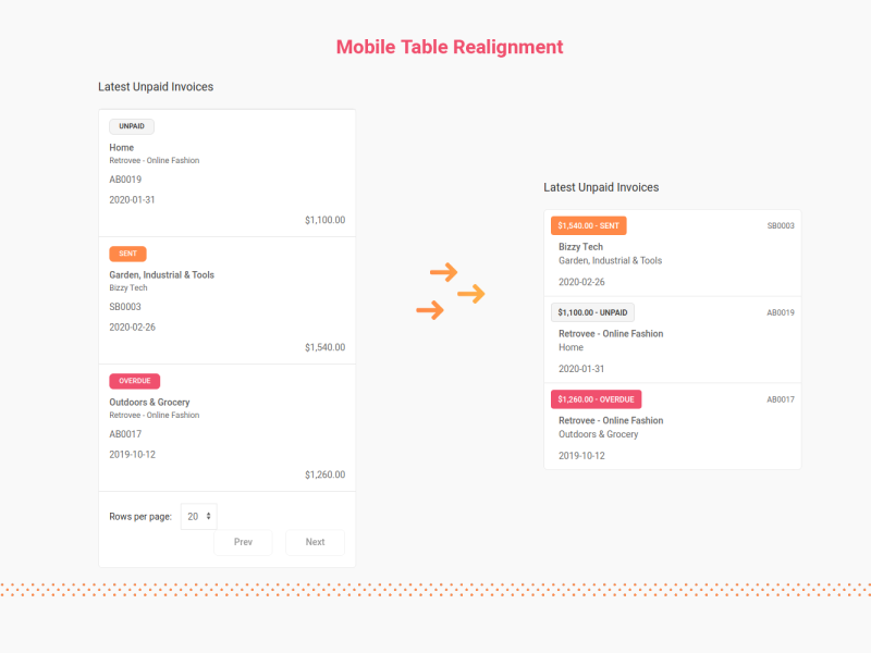 Invoice Table Mobile Realignment