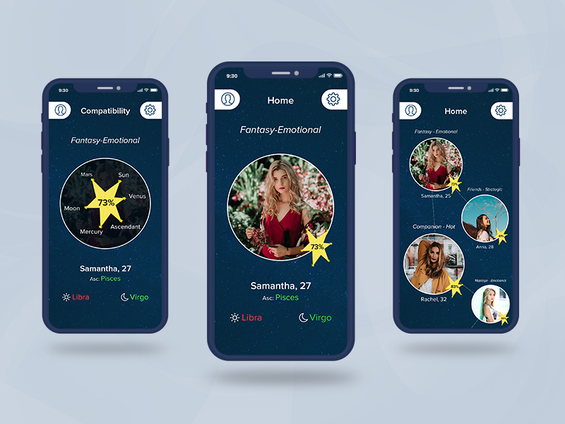 dating app by horoscope