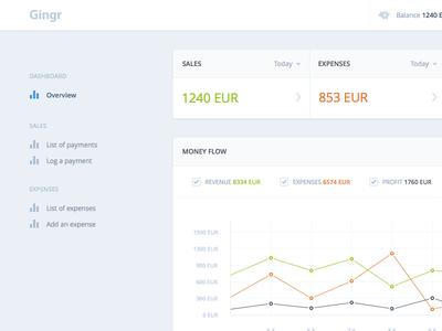 Gingr dashboard ux ui visual clean minimal dashboard finance payments internet banking money