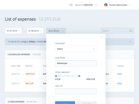 Gingr - list of expenses