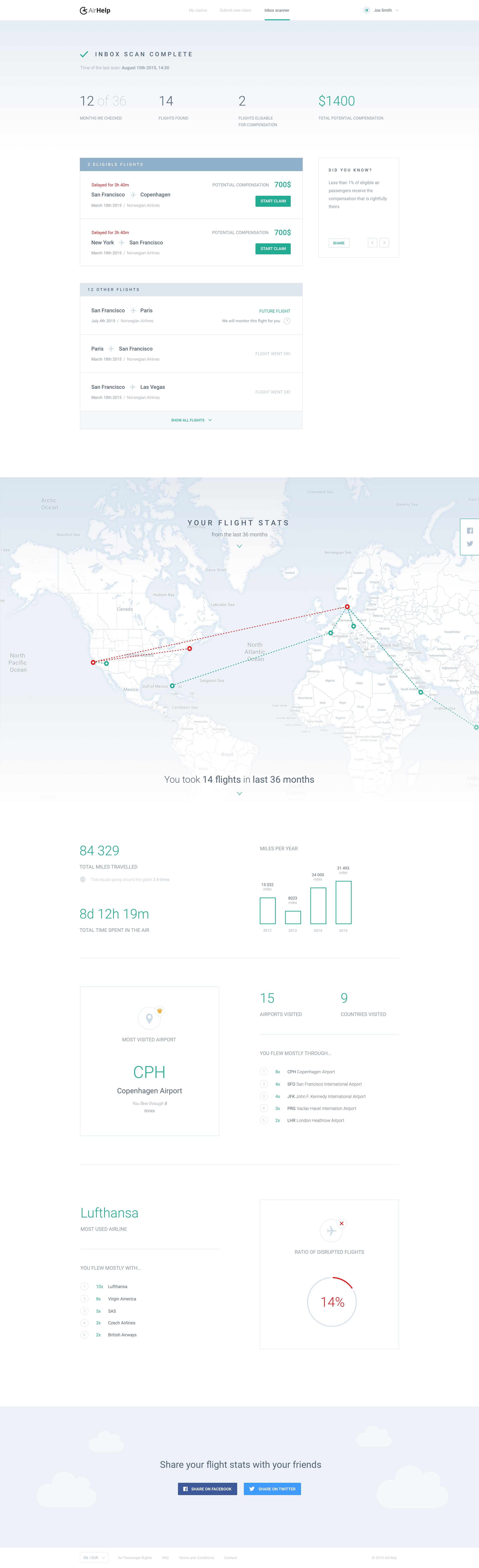 Airhelp   dashboard   scanner   results 2x
