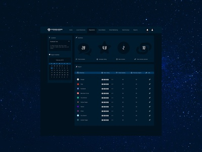 Dashboard for Consumer Fusion