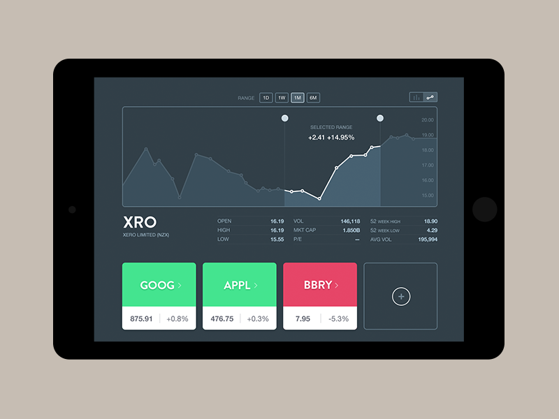 share tracker web app work in progress by j bank dribbble dribbble