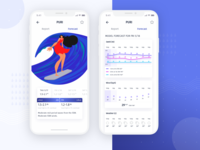 App for surfers