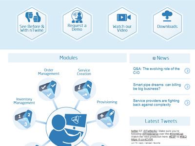 Website Details corporate website flat icons
