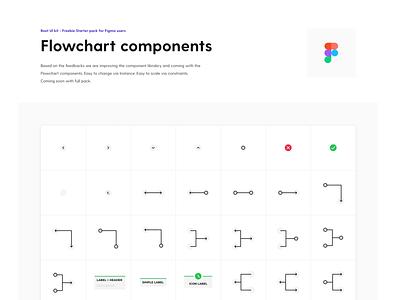 RootUI Kit - Flowcharts product design design ui pack freebie workflow userflow uxdesign components styles figma ui ux flowchart