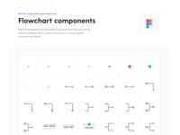 RootUI Kit - Flowcharts