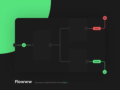 Flowww - Flowcharts, roadmaps, brainstorming planning dashboard presentation developer web theme dark ux ui components figma flowchart