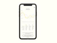 018 - Analytics Chart analytics chart investmentapp branding flat app typography ui  ux daily 100 challenge brand mobile vector ux dailyui digital ui design