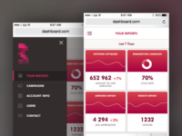 Responsive Marketing Dashboard - Main & Nav