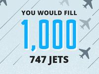 1,000 Jets