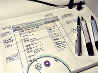 Wireframe: User Dashboard