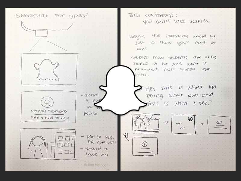 Snapchat for Google Glass Sketches snapchat google glass sketches concepts teens ideas low fidelity exploration draw