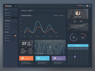SaaS Dashboard -  Dark UI