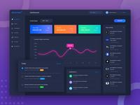 Analytics Dashboard - Dark Version
