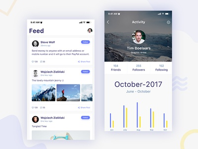 Social Media App UI Kit - screen set 1 mobile application mobile ui android design ios design iphone application design mobile app design app design ux design ui design ux ui