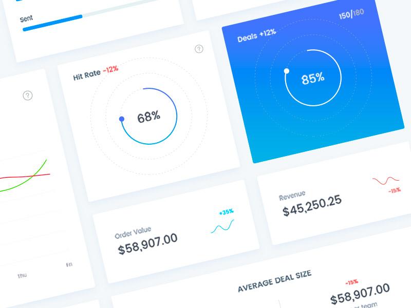 Aug 07 web application infographics dashboard analytics ui ux design