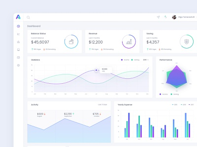 Analytics Dashboard Design web application design web application analytics design infographic design statistics design infographic dashboard design dashboard ux design uiux web design ui design ux