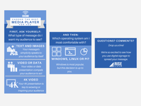 Rise Vision Infographic: Choosing the Best Media Player for You